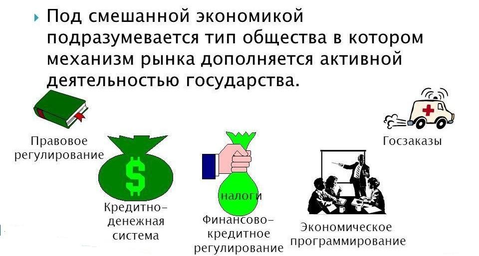 https://www.google.com.ua/url?sa=i&rct=j&q=&esrc=s&source=images&cd=&cad=rja&uact=8&ved=0ahUKEwjtnP7Pho7TAhVKVRoKHfbuA3YQjRwIBw&url=https%3A%2F%2Futmagazine.ru%2Fposts%2F9152-formy-ekonomiki&psig=AFQjCNEcrdv28QX6Kn1iVpcN4vwF1e--Uw&ust=1491506975812633