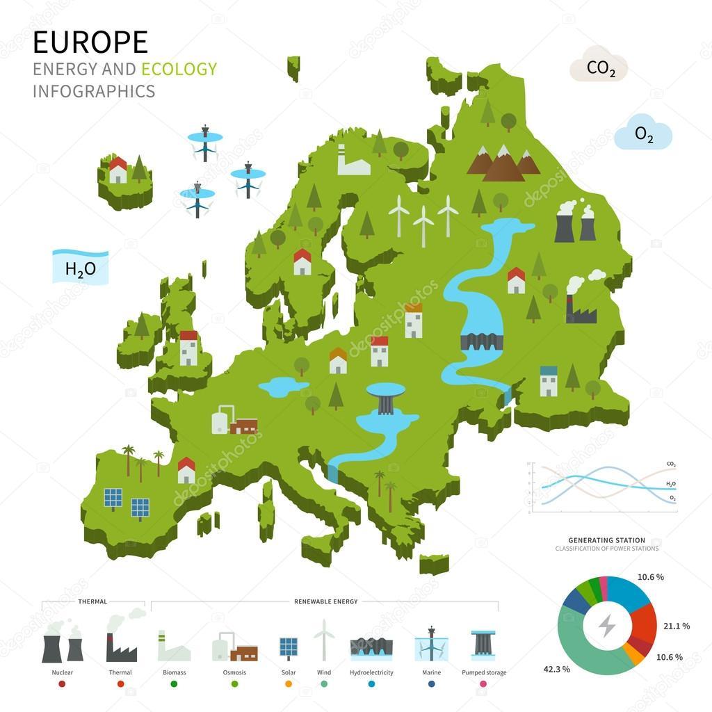 https://www.google.com.ua/url?sa=i&rct=j&q=&esrc=s&source=images&cd=&cad=rja&uact=8&ved=0ahUKEwiQqtn40-LTAhWqK5oKHW5RCboQjRwIBw&url=http%3A%2F%2Fru.depositphotos.com%2F55608915%2Fstock-illustration-energy-industry-and-ecology-of.html&psig=AFQjCNH9pCFH37kqq2AVk42G1GlWy5YXag&ust=1494413928052592